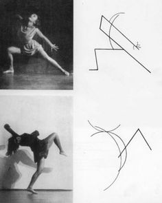 "bauhaus-movement: ""Wassily Kandinsky - Dance Curves: On the Dances of Palucca, "" Wassily Kandinsky, Inspiration Art, Art Inspo, Life Drawing, Art Plastique, Art Education, Line Art, Art History, Art Drawings"