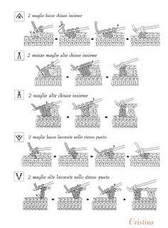 from Crochet motif Irish Crochet, Crochet Motif, Crochet Stitches, Crochet Patterns, Crochet Symbols, Thing 1, Views Album, Crochet Projects, Knitting