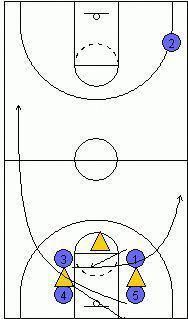 How To Become Great At Playing Basketball. For years, fans of all ages have loved the game of basketball. Basketball Video Games, Basketball Tickets, Basketball Plays, Basketball Is Life, Basketball Skills, Basketball Leagues, Basketball Coach, Basketball Uniforms, Basketball Jersey