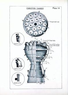 317 best rocket engine images in 2019 rocket engine engineering rh pinterest com