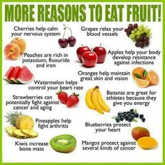 is it healthy to eat only fruit healthy facts about fruits
