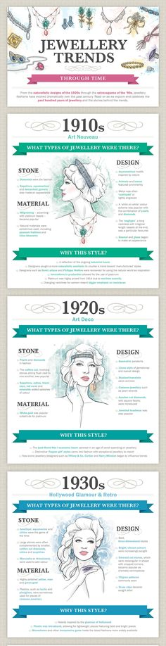 Jewelry Trends Through Time #Infographic #Jewelry #Trends