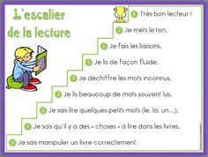 You searched for escalier de lecture - Lutin Bazar French Teaching Resources, Teaching French, Teaching Activities, Teaching Ideas, Reading Centers, Reading Skills, Montessori, French Flashcards, French Education