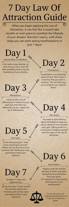 When you begin researching the Law of Attraction, it can sometimes feel like it . - When you begin researching the Law of Attraction, it can sometimes feel like it … - Positive Thoughts, Positive Vibes, Positive Quotes, Gratitude Quotes, Vie Motivation, Self Care Activities, Self Improvement Tips, Self Development, Personal Development