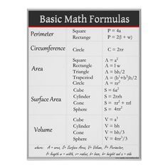Basic Math formulas for your Math Class. Includes, perimeter, circumference, area, surface area and volume. Size: x Gender: unisex. Material: Value Poster Paper (Matte). Praxis Core Math, Math Cheat Sheet, Math Formulas, Geometry Formulas, Basic Physics Formulas, Maths Solutions, Math Notes, Basic Math, Math Worksheets
