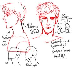 Male chin and neck tutorial