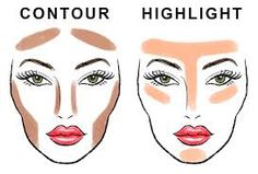 Image result for contouring and highlighting