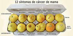 Representación del cáncer en una clase de fruta