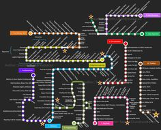 Great Infographic on how to become a data scientist