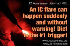 IC Awareness Month Daily Fact #28 - IC flares can happen suddenly and without warning. There are two key types of flares. Do you know the difference between a bladder wall flare vs. a pelvic floor flare? learn more in today's self help tip of the month! http://www.ic-network.com/types-of-ic-flares/
