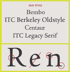 Serif Type Style Category: Old Style (four examples). The first Roman types, created between the late 1600s and mid 1700s, plus typefaces patterned after them. Axis of curved strokes is normally inclined to the left, so  weight stress is at approximately 8 and 2 o'clock. Contrast in character stroke weight is not dramatic; hairlines on the heavy side. Serifs almost always bracketed, head serifs often angled. Some versions, like Venetian old style, have a diagonal cross stroke in the…