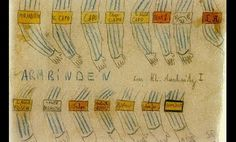 Kapos at Auschwitz 1 concentration camp wore a variety of different armbands depending on their status. This artwork was produced by Thomas Geve, a prisoner of Auschwitz. © 2011 Yad Vashem The Holocaust Martyrs' and Heroes' Remembrance Authority.
