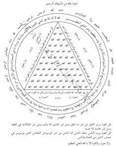 Black Magic Book, Black Magic Spells, White Magic, Islamic Phrases, Islamic Messages, Temple Tattoo, Virgo Tattoo Designs, Masonic Symbols, Free Pdf Books