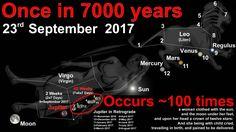 23rd September 2017 - Heavenly Signs - Tribulation Begins? - Gods Feast ...