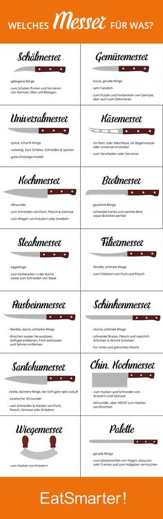 Welches Messer für was? Der ultimative Guide für die Küche.