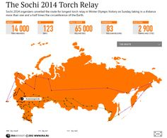 The Sochi 2014 Torch Relay