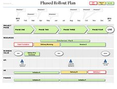 20 best Project Management - Agile - Scrum - Business Analysis ...