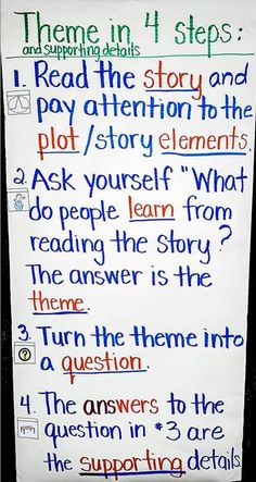 41 Theme And Central Idea Lessons For Middle School In 2021 Middle School Central Idea Middle School Student