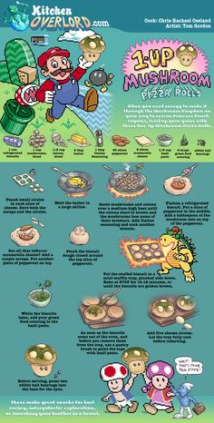 Kitchen Overlord - Super Mario 1up Pizza Rolls Illustrated Recipe