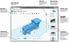 123D Design screenshot with toolbar descriptions