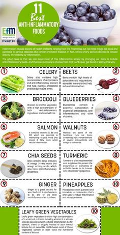 Chronic Inflammation and Disease; Pro-Inflammatory Foods, Anti-Inflammatory Foods, Inflammation and Diet - Infographic