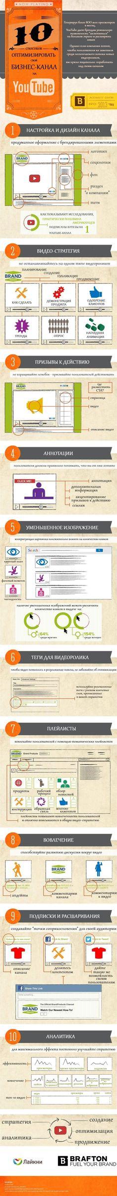 Инфографика: оптимизация YouTube-канала  Подробнее: http://www.likeni.ru/events/infografika-optimizatsiya-youtube-kanala/