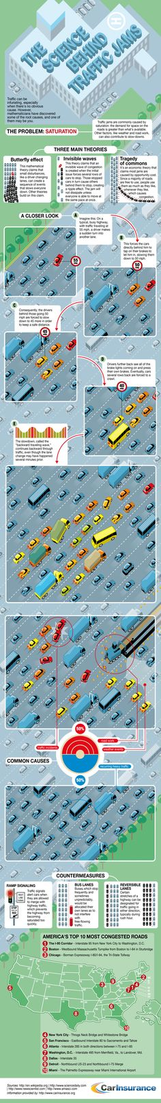 Something to think about when your MAX #Transit bus uses the shoulder to bypass a traffic jam!