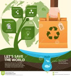 recycling infographic - Google Search Infographic, Recycling, Google Search, Movies, Movie Posters, Infographics, Films, Film Poster, Cinema