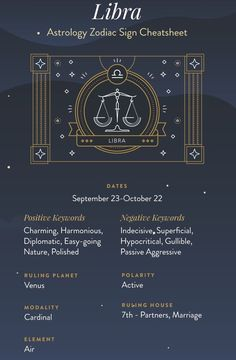The Zodiac Sign Libra Symbol - Personality, Strengths, Weaknesses - Cheat Sheet and Infographic