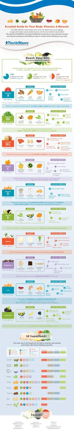 Infographic: Essential Guide for Your Body: Vitamins and Minerals #infographic