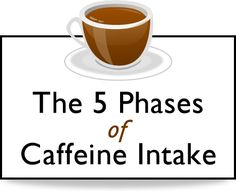 The 5 Phases of #Caffeine Intake - The Oatmeal