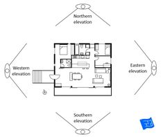 To think about how to read elevations, imagine standing outside your home and looking at each side in turn. Click through to www.houseplanshelper.com for more on reading elevations, house plans and home design. Stairs Outside The House, Take The Stairs, Blueprint Symbols, Floor Plan Symbols, Title Block, Free Floor Plans, Section Drawing, Elevation Drawing, Brown Line
