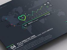 Weather Dashboard / Global Outlook / Likes [GIF]