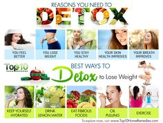reasons to detox and ways to detox and lose weight - Diet and Nutrition Detox To Lose Weight, Weight Loss Detox, Lose Weight Naturally, Reduce Weight, Healthy Weight Loss, How To Lose Weight Fast, Loose Weight, Te Detox, Detox Tips