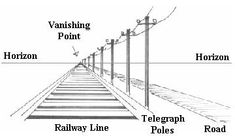One Point Perspective -   the poles appear to shrink as they go back into the distance