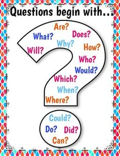 Is it difficult for your students to ask questions while they read? Then, this questioning anchor chart will be a great reference for your students! News question Chart Questioning Anchor Chart, Reading Anchor Charts, Kindergarten Anchor Charts, Kindergarten Phonics, Teaching Grammar, Teaching Writing, Teaching English, Reading Skills, Writing Skills