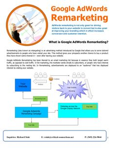 What is Google AdWords Remarketing?
