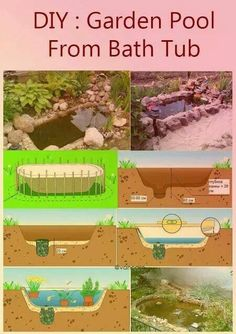 Bathtub pond