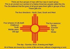 Zia Indians of New Mexico regard the Sun as a sacred symbol.Their symbol,a red…