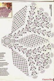 Crochet and arts: crochet doily