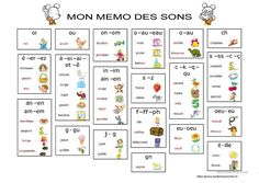 Mémo des sons - French sounds Plus French Worksheets, Phonics Worksheets, French Language Lessons, French Lessons, English Language, French Education, French Expressions, French Grammar, Core French