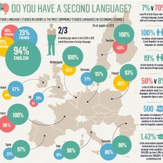 Lack of language skills hurts our employment chances