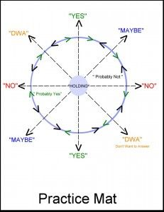 Information on how to use a pendulum, how to do pendulum work, and the different ways to do dowsing.