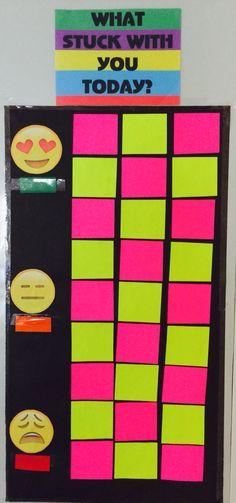 Classroom Decoration Emojis : Images about classroom emoji theme on pinterest