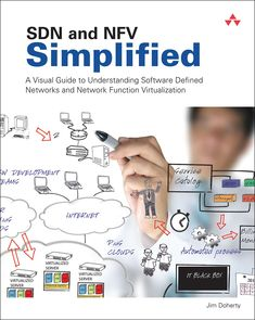 From our friends @InformIT: #SDN and #NFV Simplified: A Visual Guide to Understanding Software Defined Networks and Network Function #Virtualization - new this month!