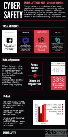 Online Safety: Cyber Safety, Online Safety for Kids on social networks Internet Safety For Kids, Safe Internet, Safety Online, Social Media Safety, Cyber Safety, Personal Safety, Digital Citizenship, Anti Bullying, Character Education