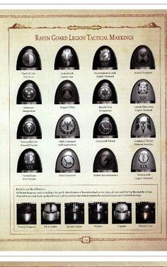 Raven Guard legion markings