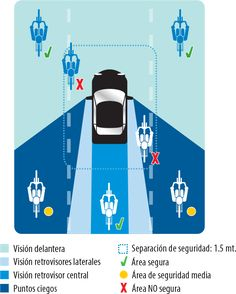 Seguridad | Manual del Ciclista
