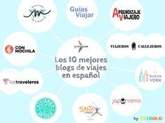 Los 10 mejores blogs de viajes en español [RANKING 2020] Blog, Chart, Travel, Asia Travel, Being A Writer, Edinburgh, Get Well Soon, Viajes, Blogging