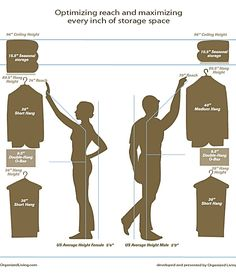 Standard clothes measurements and storage space requirements for your closet…